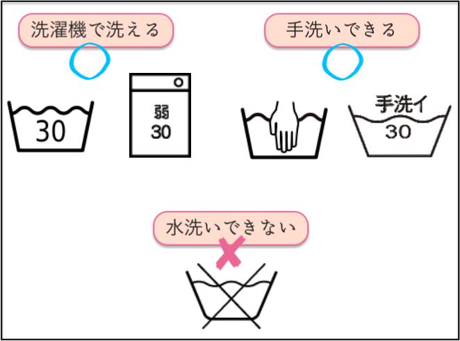 洗濯できる洗濯表示